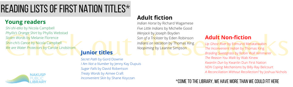 Indian Horse by Richard Wagamese Five Little Indians by Michelle Good Wenjack by Joseph Boyden Son of a Trickster by Eden Robinson Indians on Vacation by Thomas King Noopiming by Leanne Simpson